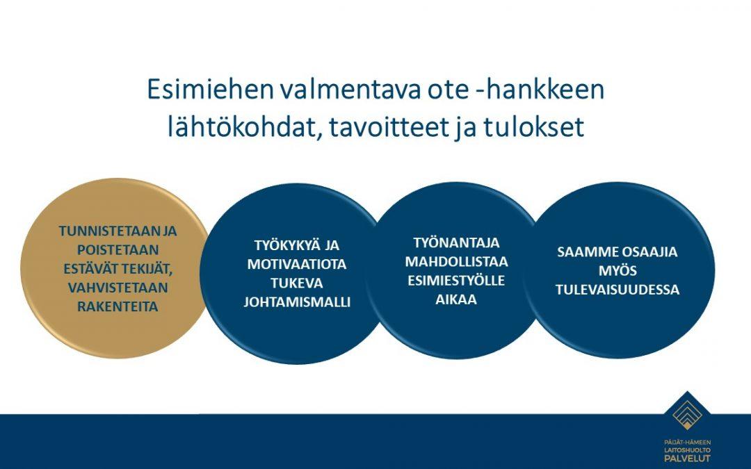 Kuvassa näkyy Esimiehen valmentava ote -hankkeen lähtökohdat, tavoitteet ja tulokset